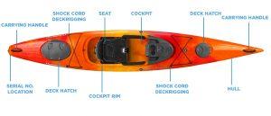 Cockpit of child kayak