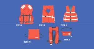 Types of Personal Flotation Devices for kayaking